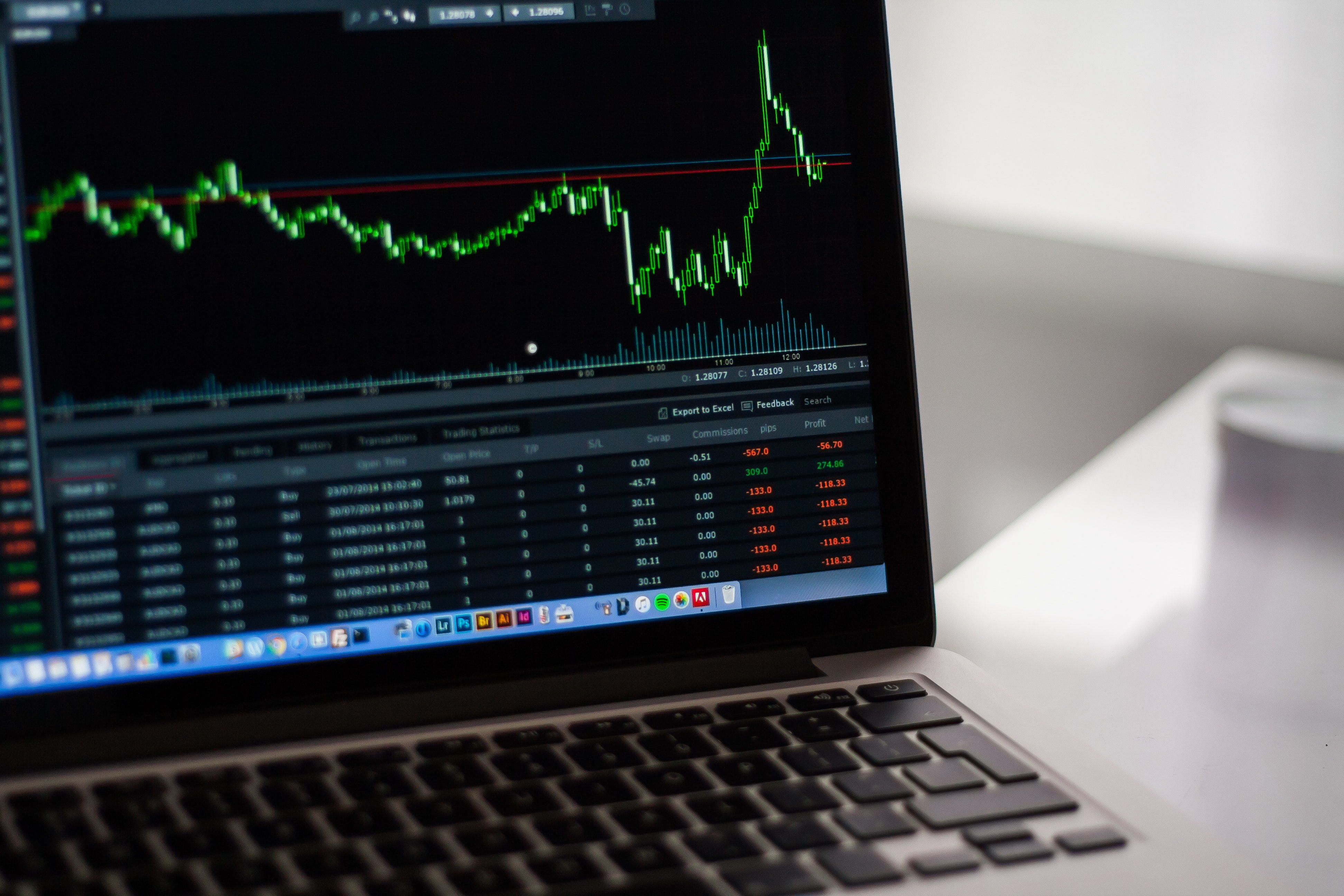 what are forex profit signals?